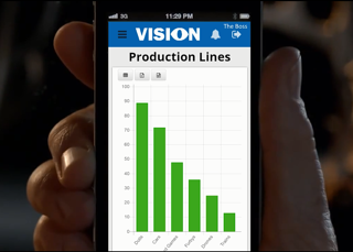 Vision production line.png