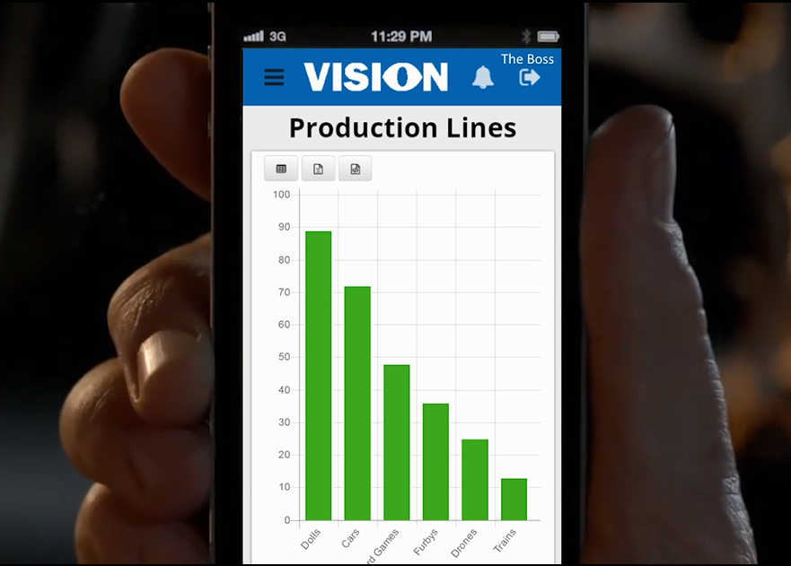 In2grate Launches New Product Vision